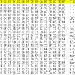 Arduino CoreのESP32へのフラッシュ書き込み調査