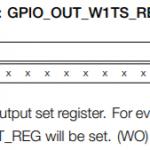 ESP32の低レベルGPIOアクセス その1 デジタル入力・出力