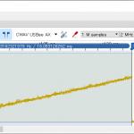 M5StickCを簡易オシロスコープにする その2 事前調査(DAC)