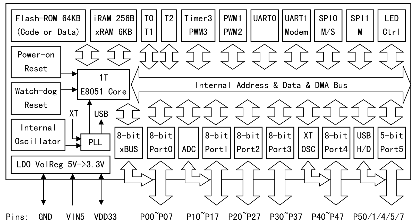 Block_Diagram
