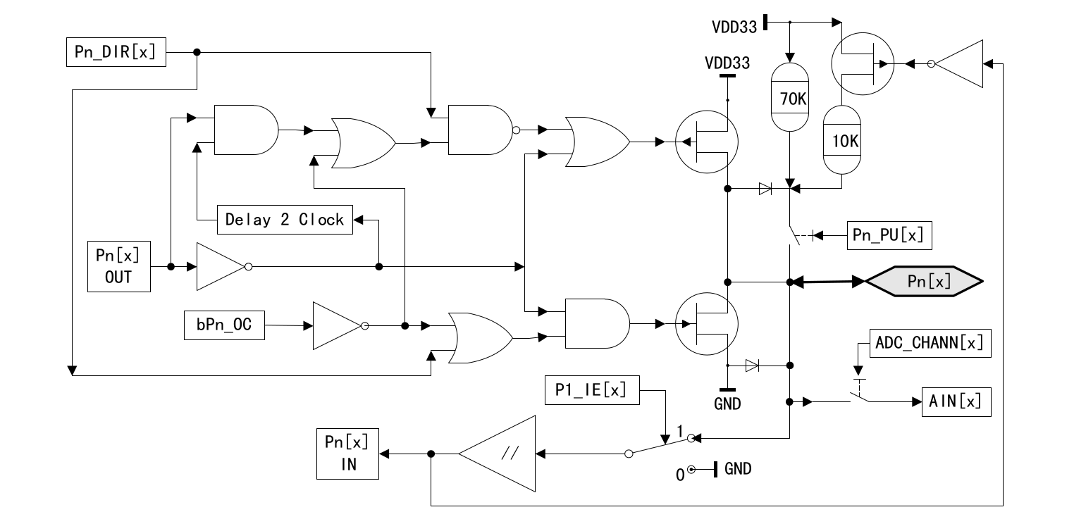 GPIO_schematic